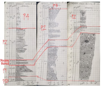Figure 12. Comparison of my stratigraphic columns from Vlychada, Cape Plaka, and Fira Quarry (left to right).